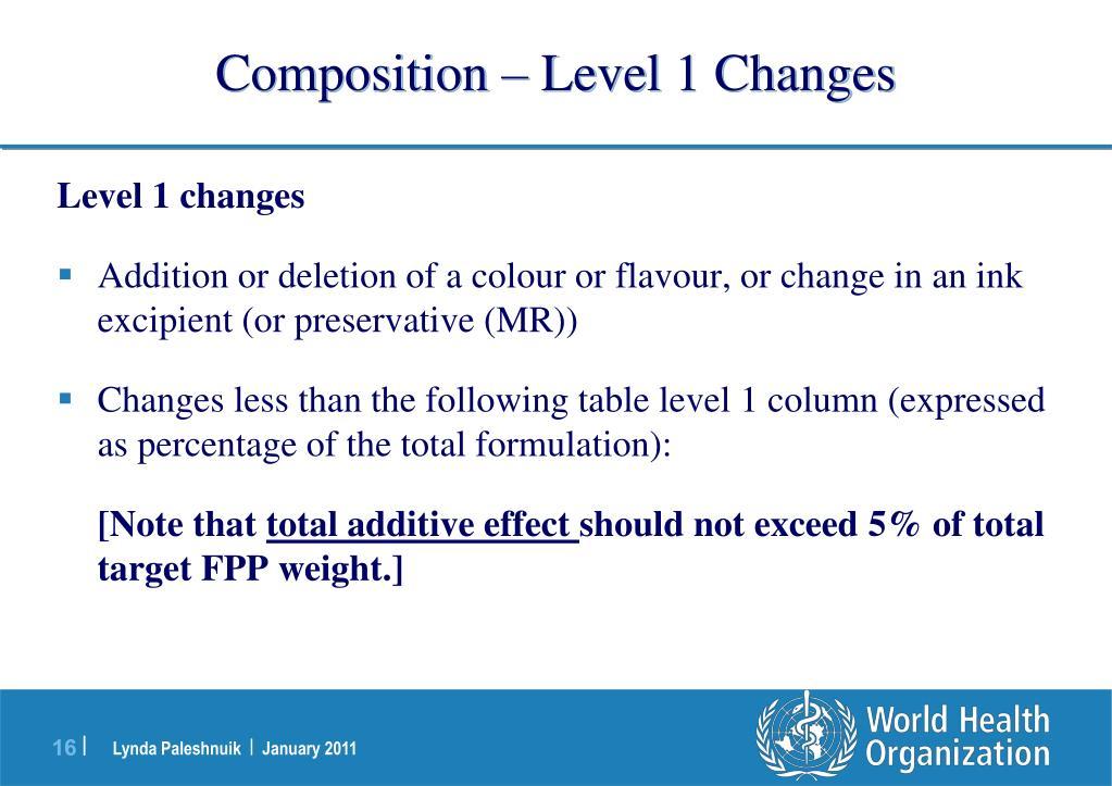 Composition – Level 1 Changes