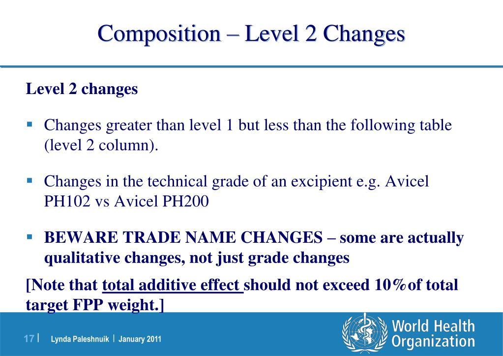 Composition – Level 2 Changes