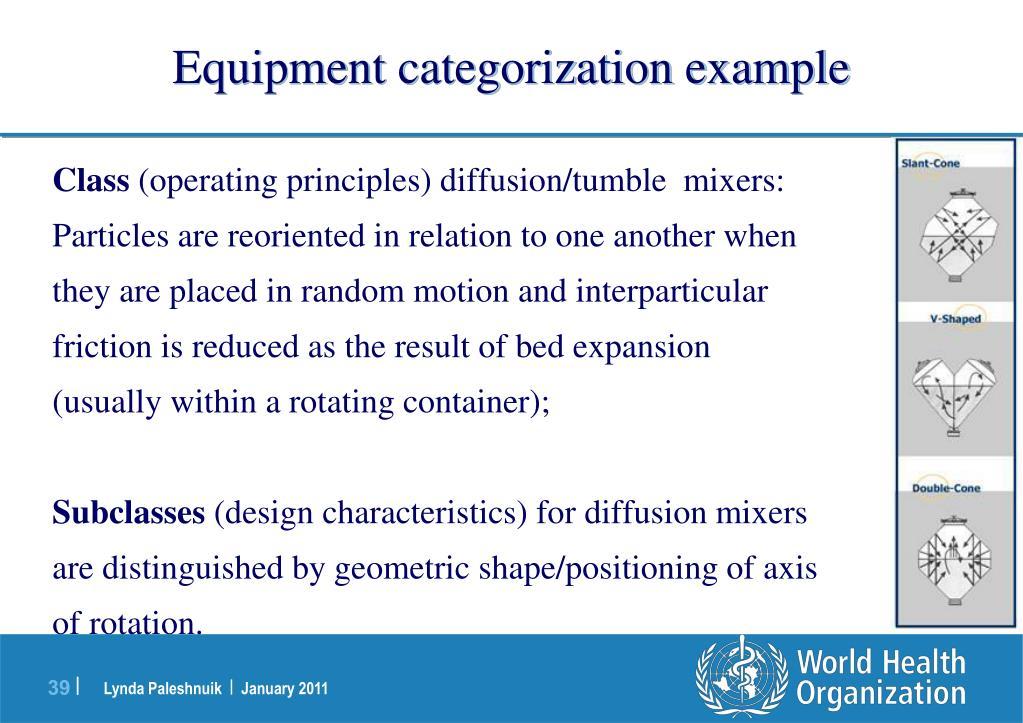Equipment categorization example
