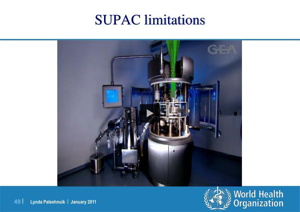SUPAC limitations