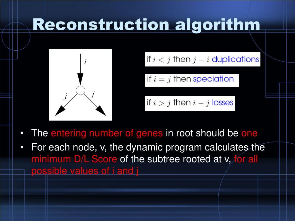 Reconstruction algorithm