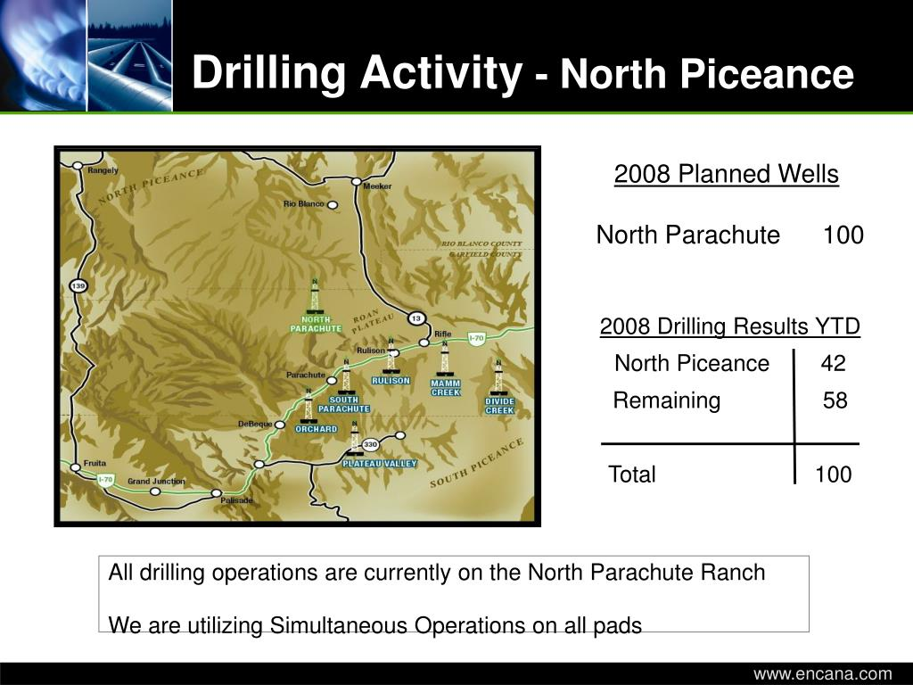 Drilling Activity