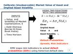 calibrate unobservable market value of asset and implied asset volatility