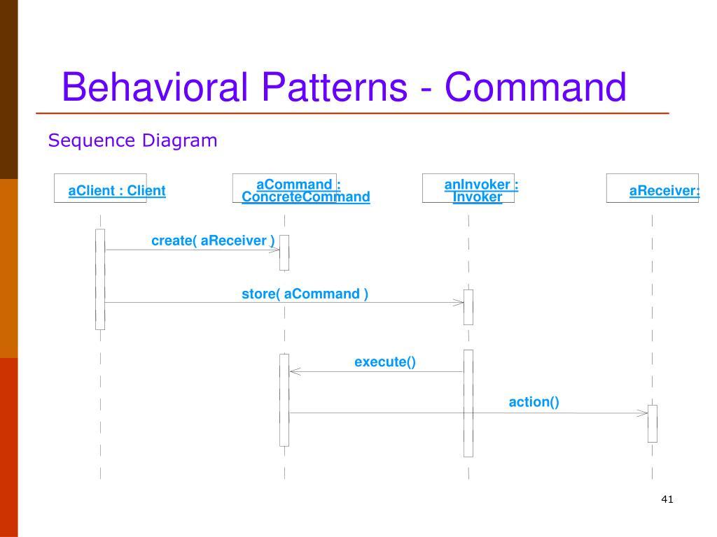 Behavioral Patterns - Command