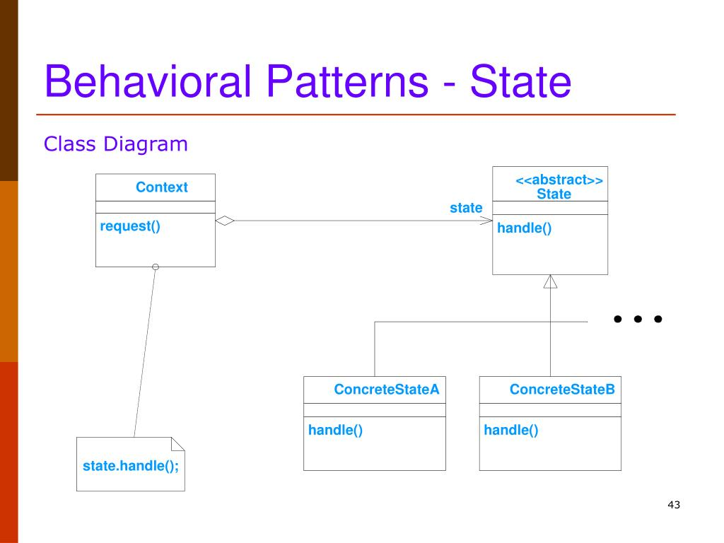 Behavioral Patterns - State