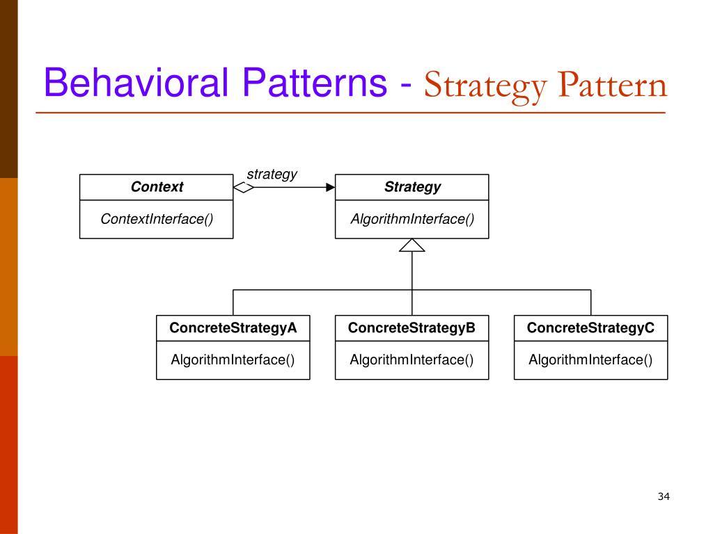 Behavioral Patterns -
