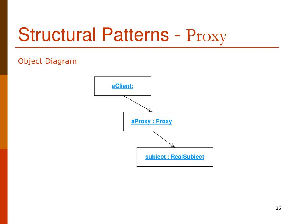 Structural Patterns -