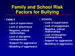 family and school risk factors for bullying