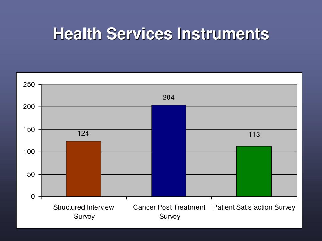 Health Services Instruments