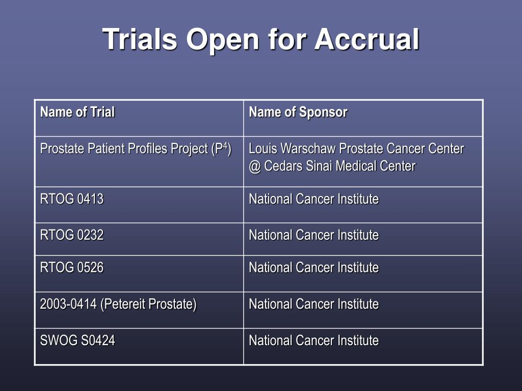 Trials Open for Accrual