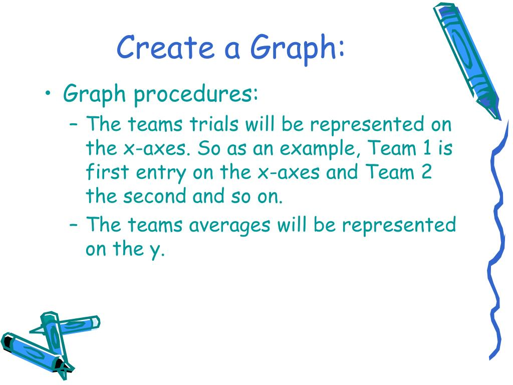 Create a Graph: