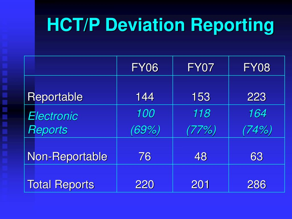 HCT/P Deviation Reporting