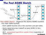 the fast agms sketch