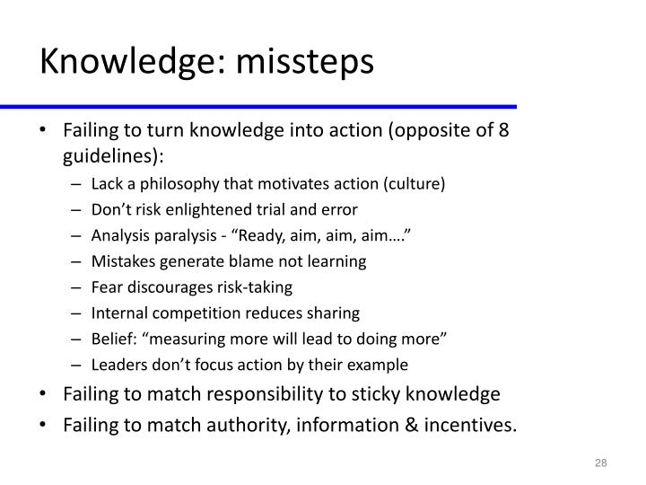 Knowledge: missteps