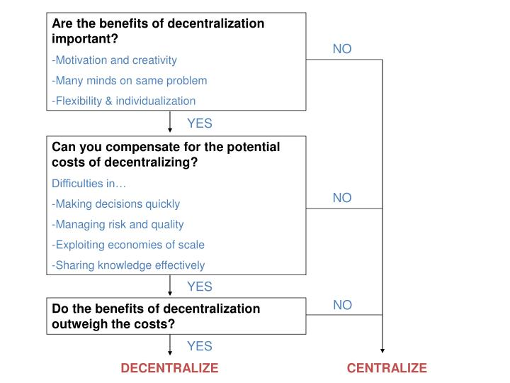 Are the benefits of decentralization important?