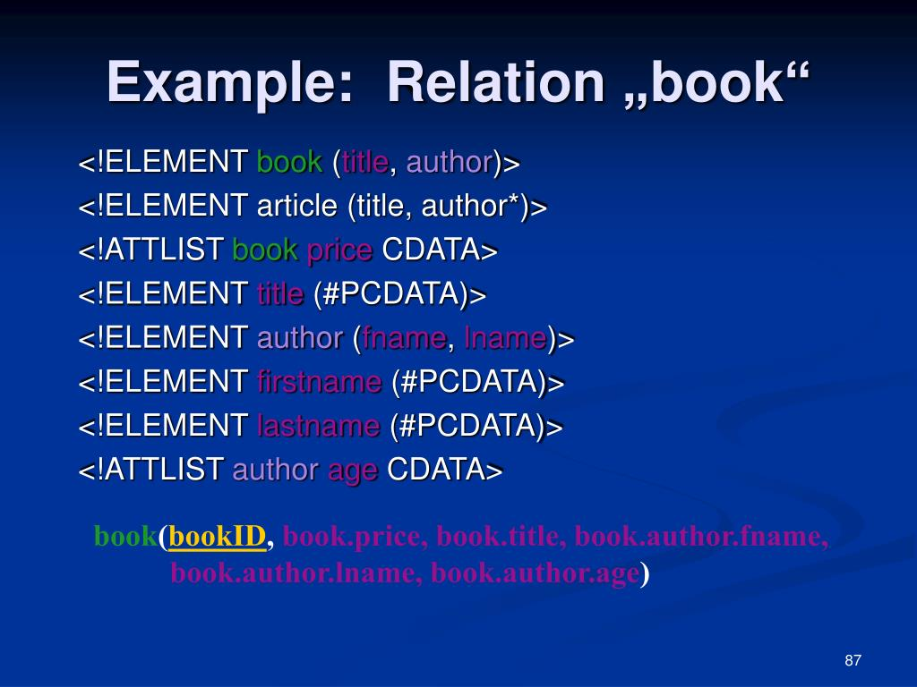 "Example:  Relation ""book"""