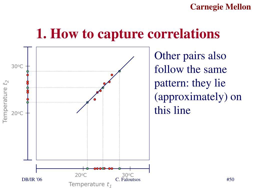 1. How to capture correlations