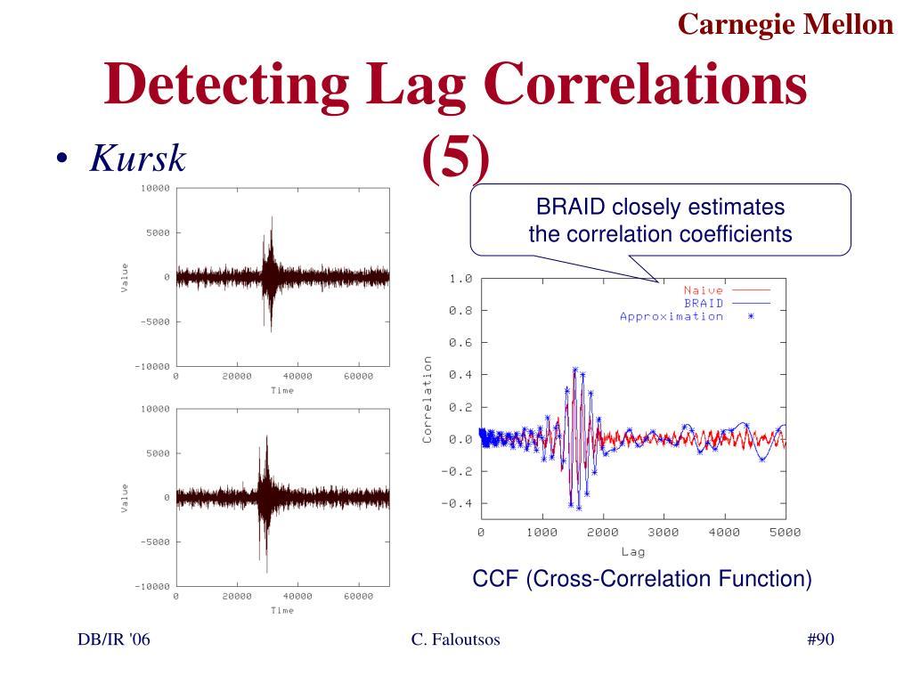Detecting Lag Correlations (5)