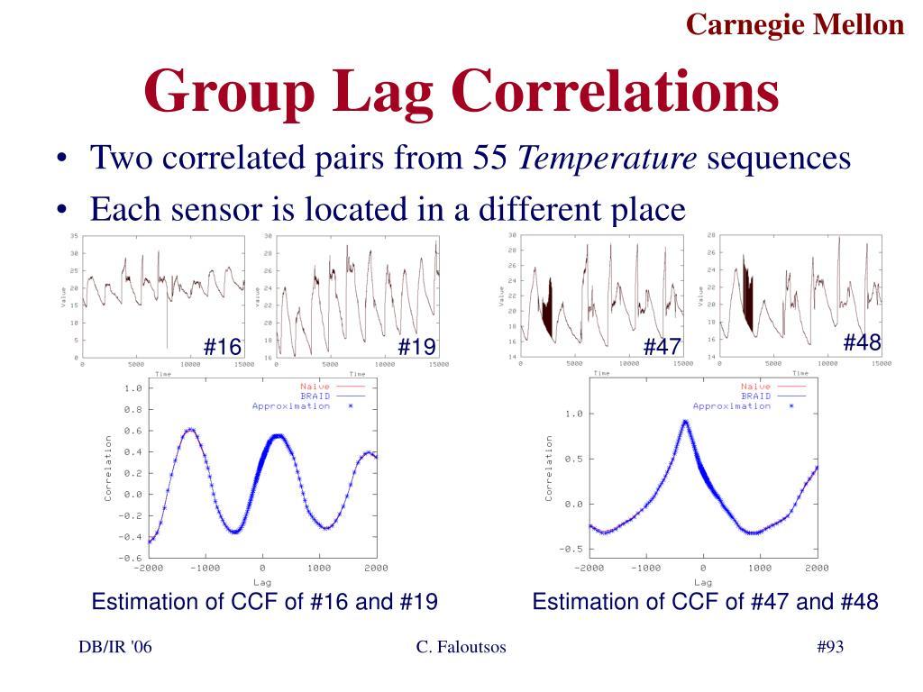 Group Lag Correlations