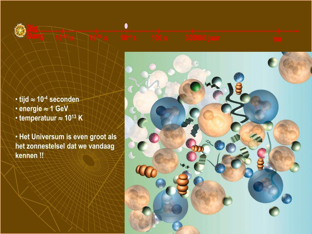 Wel gekende neutronen en protonen worden gevormd