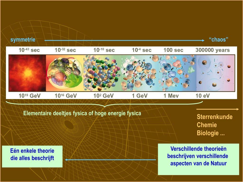 Natuur : Het verhaal van de Big Bang tot vandaag