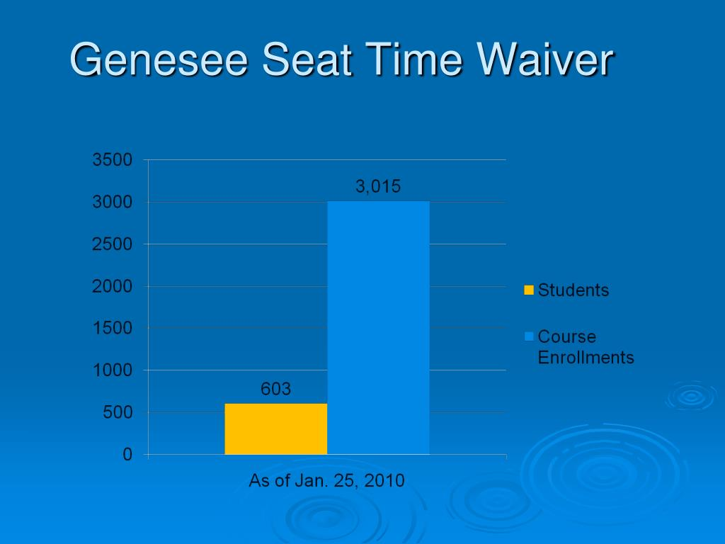 Genesee Seat Time Waiver