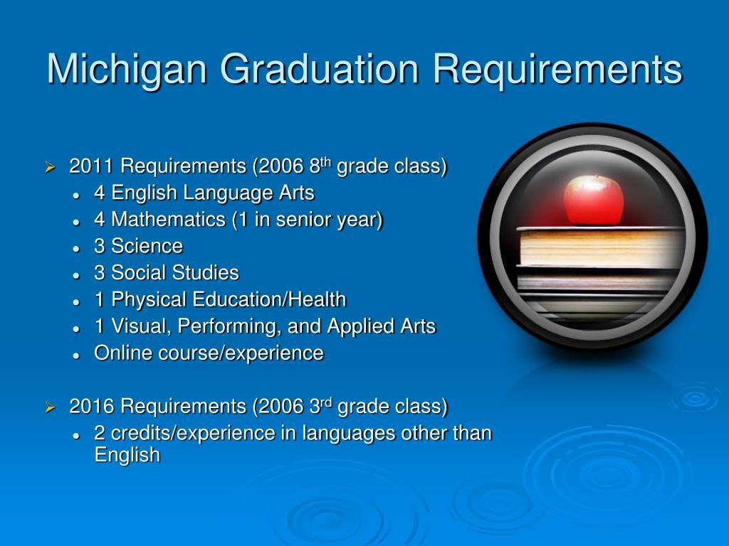 Michigan Graduation Requirements