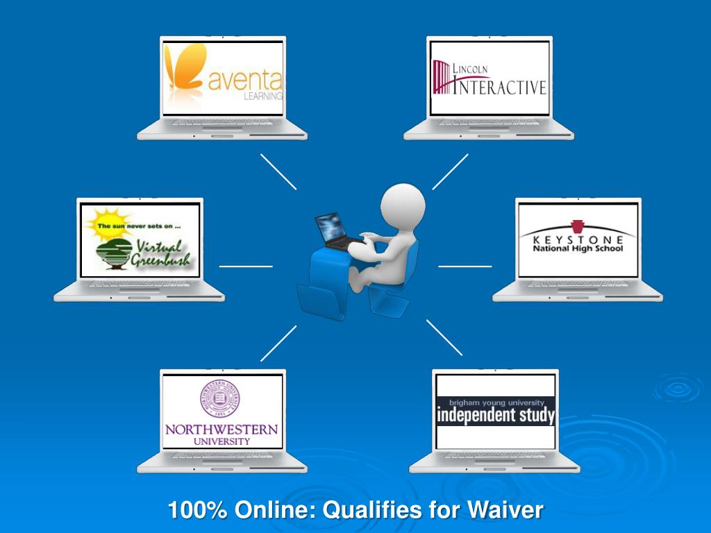 100% Online: Qualifies for Waiver