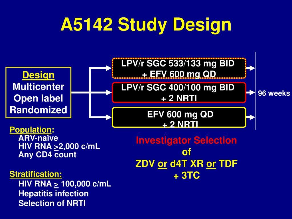 A5142 Study Design