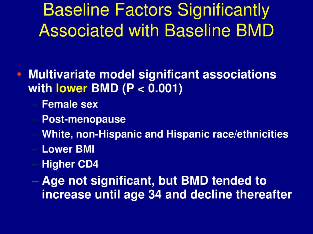 Baseline Factors Significantly Associated with Baseline BMD