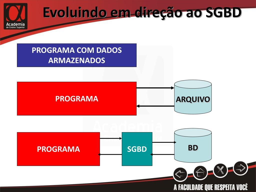 PROGRAMA COM DADOS ARMAZENADOS