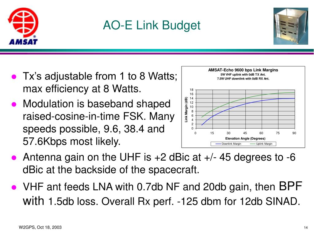 AO-E Link Budget