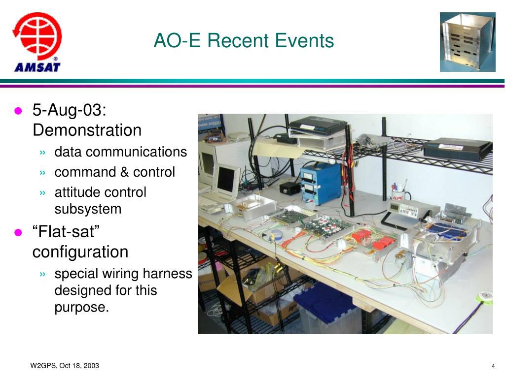 AO-E Recent Events