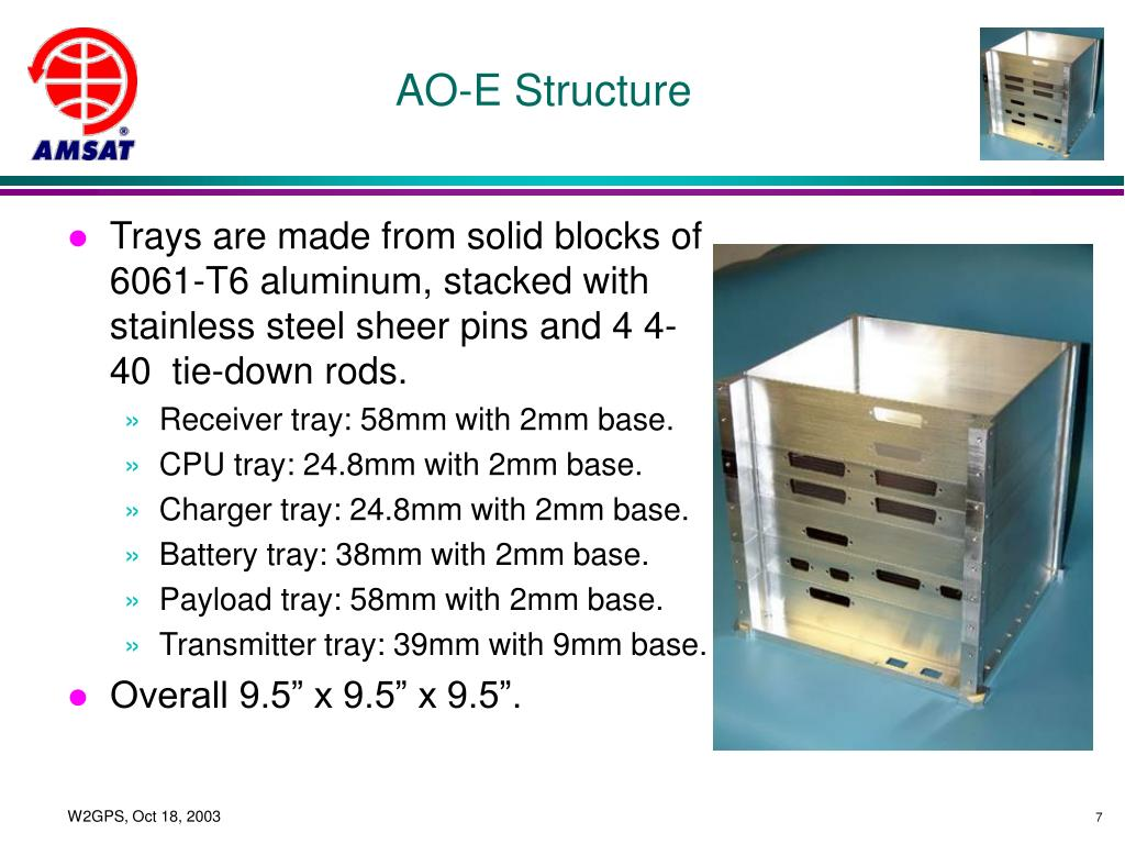 AO-E Structure