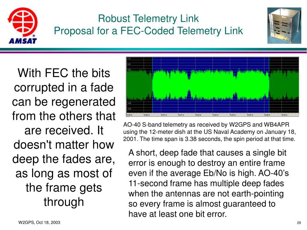 Robust Telemetry Link