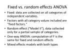 fixed vs random effects anova