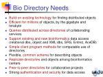 bio directory needs