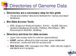 directories of genome data