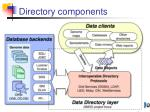 directory components