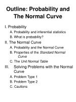 outline probability and the normal curve