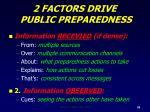 2 factors drive public preparedness