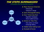the steps summarized conclusions from the scientific evidence