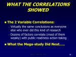 what the correlations showed