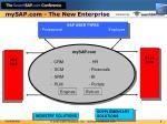 mysap com the new enterprise