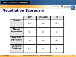 negotiation scorecard