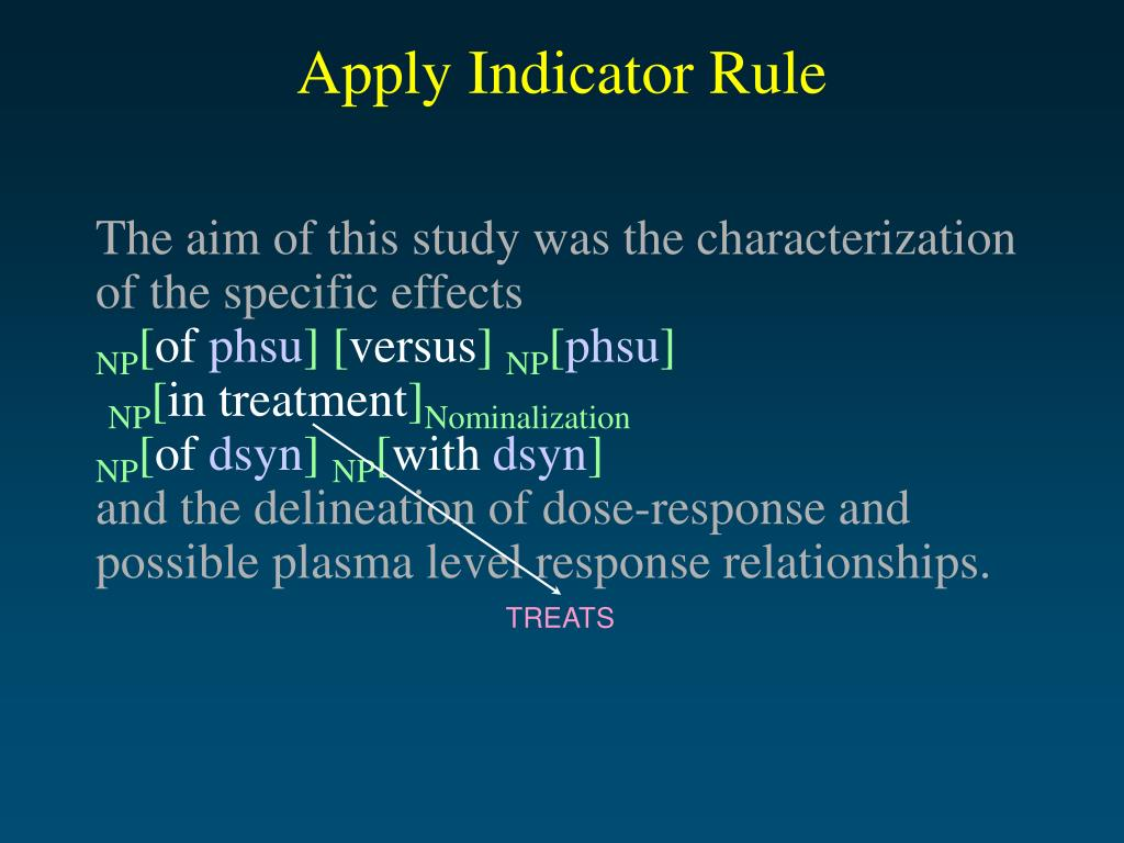 Apply Indicator Rule