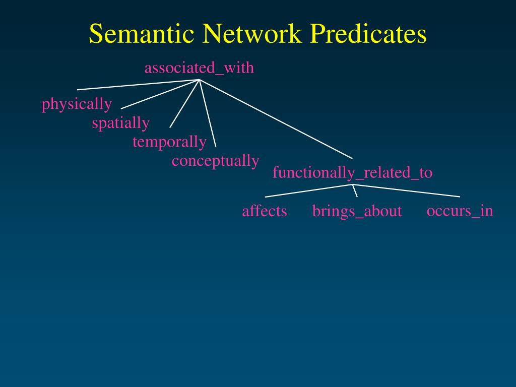 Semantic Network Predicates