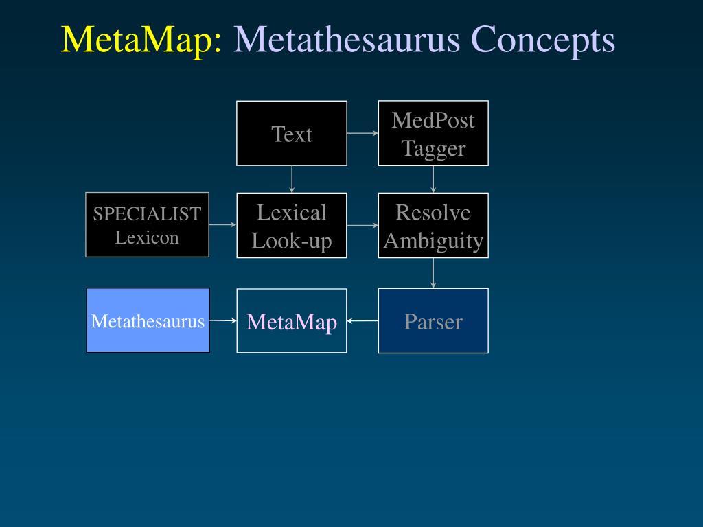 MetaMap: