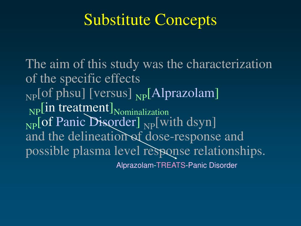 Substitute Concepts
