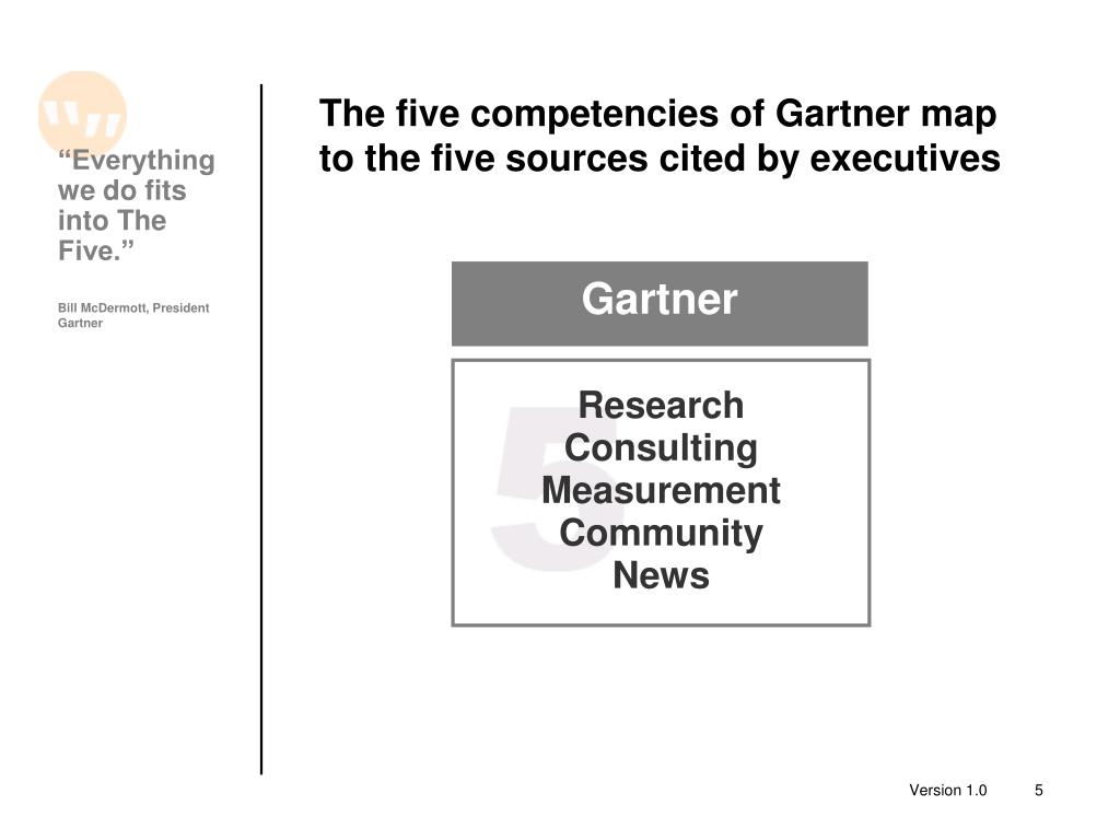 The five competencies of Gartner map to the five sources cited by executives
